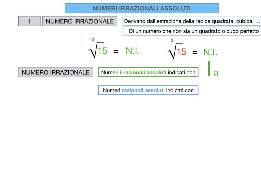 NUMERI IRRAZIONALI ASSOLUTI_SIMULAZIONE.030