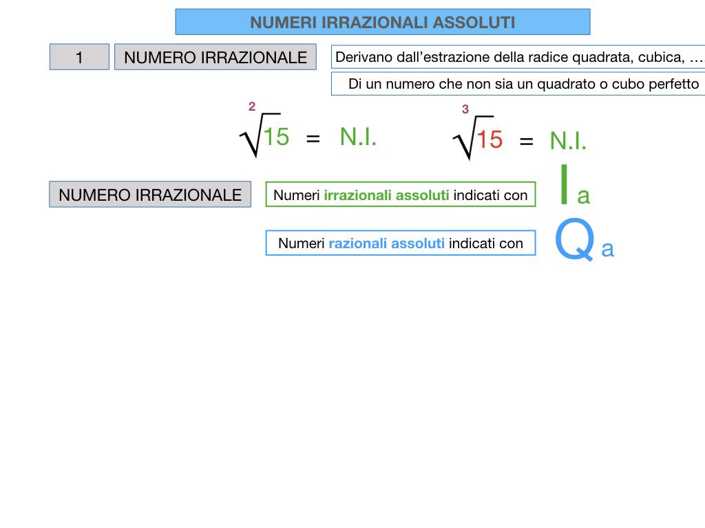 NUMERI IRRAZIONALI ASSOLUTI_SIMULAZIONE.031