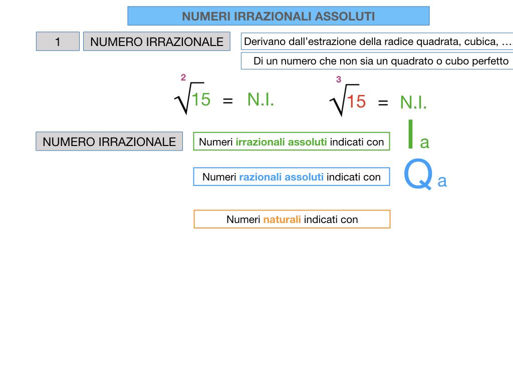 NUMERI IRRAZIONALI ASSOLUTI_SIMULAZIONE.032