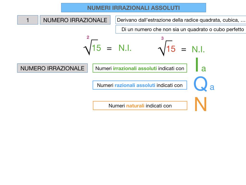 NUMERI IRRAZIONALI ASSOLUTI_SIMULAZIONE.033