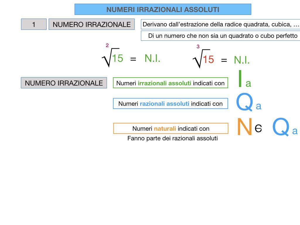 NUMERI IRRAZIONALI ASSOLUTI_SIMULAZIONE.034