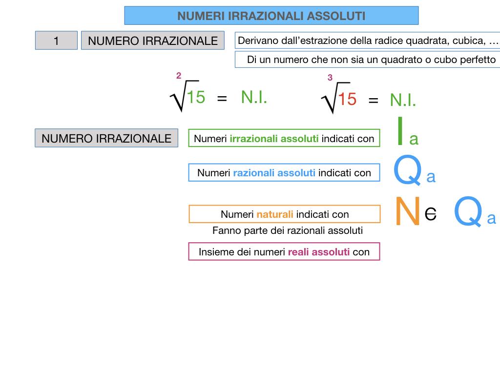 NUMERI IRRAZIONALI ASSOLUTI_SIMULAZIONE.035