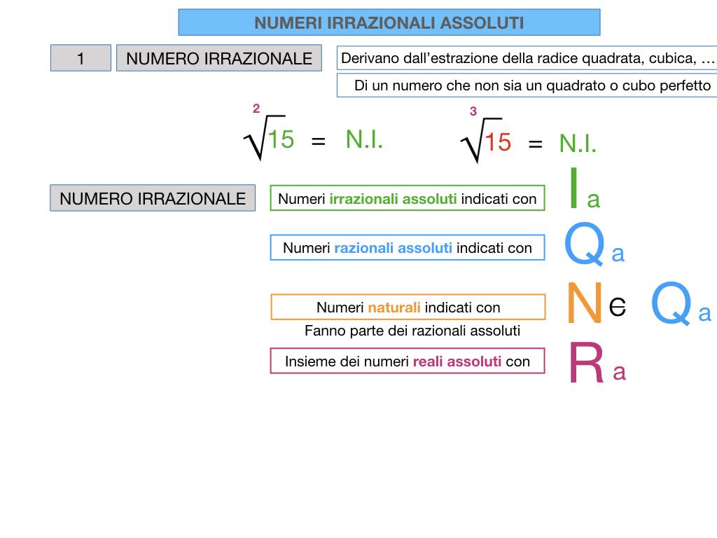 NUMERI IRRAZIONALI ASSOLUTI_SIMULAZIONE.036