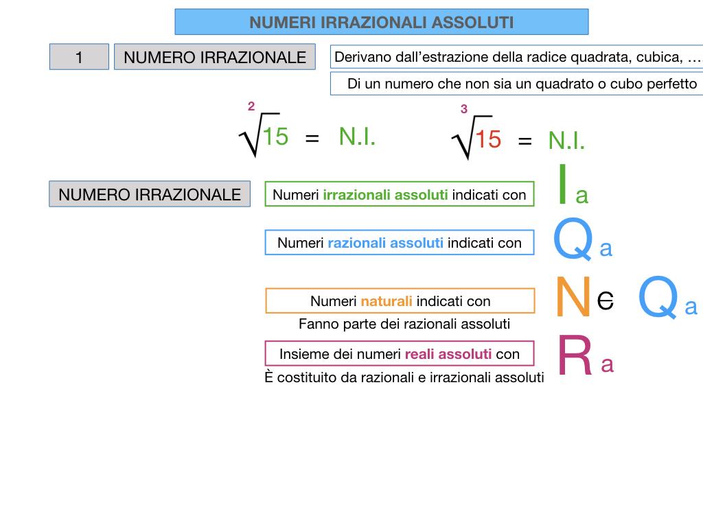 NUMERI IRRAZIONALI ASSOLUTI_SIMULAZIONE.037