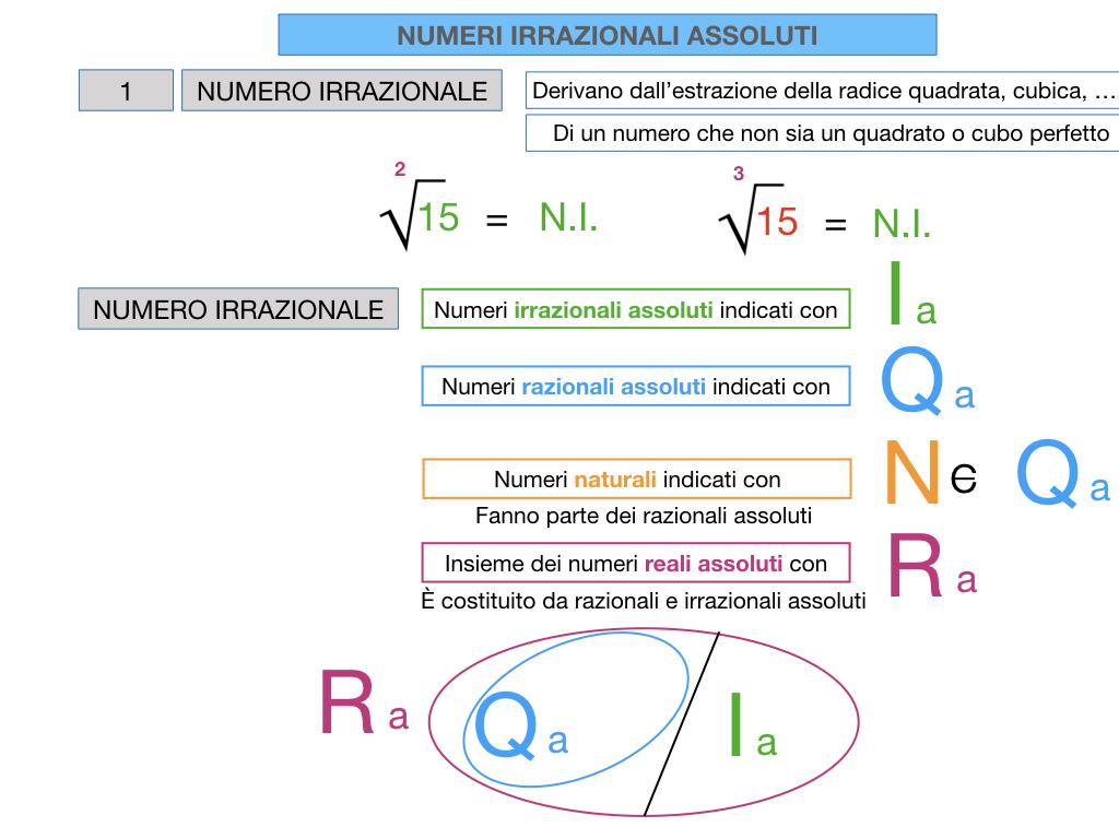 NUMERI IRRAZIONALI ASSOLUTI_SIMULAZIONE.040