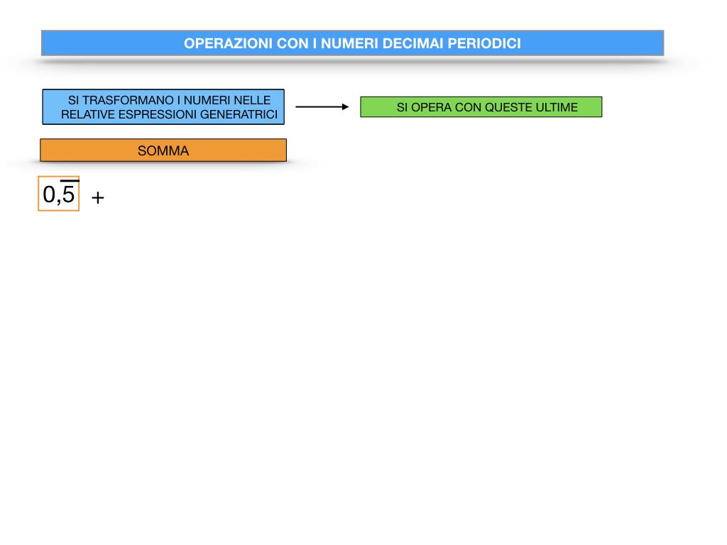 OPERAZIONI CON NUMERI DECIMALI PERIODICI_SIMULAZIONE.005
