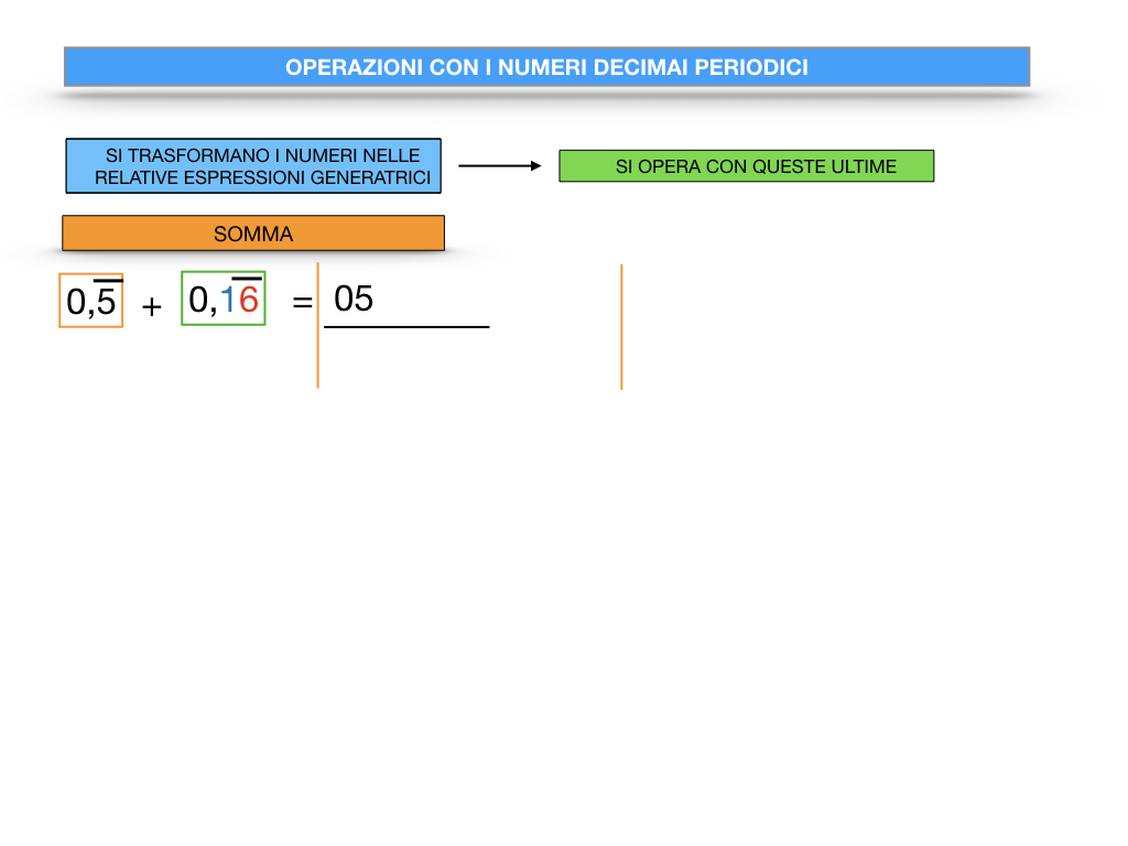 OPERAZIONI CON NUMERI DECIMALI PERIODICI_SIMULAZIONE.007
