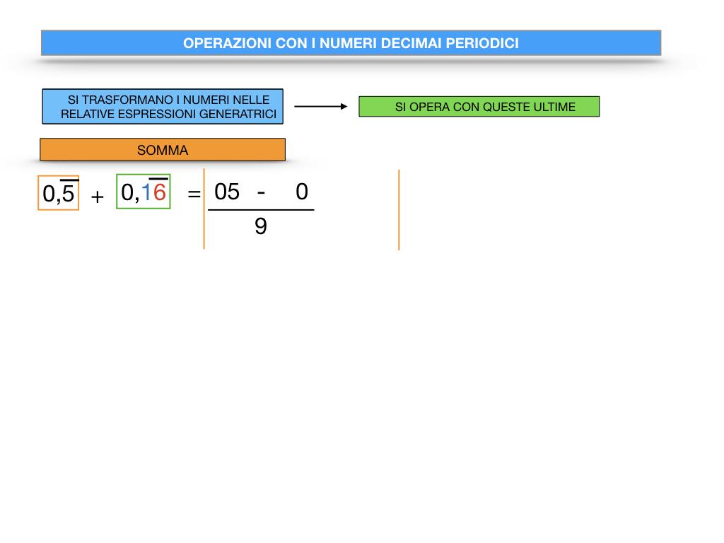 OPERAZIONI CON NUMERI DECIMALI PERIODICI_SIMULAZIONE.009