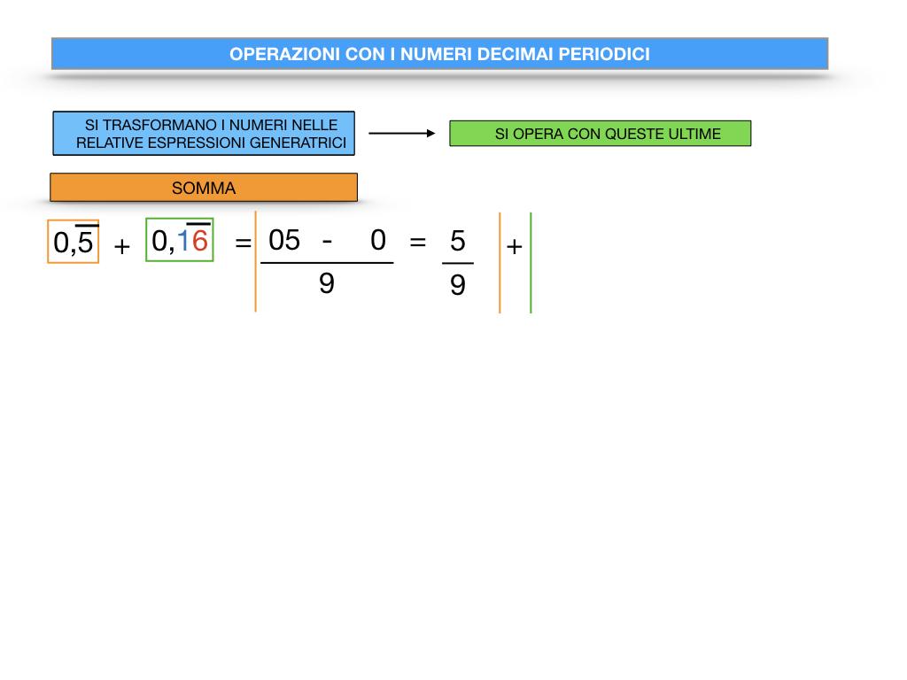 OPERAZIONI CON NUMERI DECIMALI PERIODICI_SIMULAZIONE.011