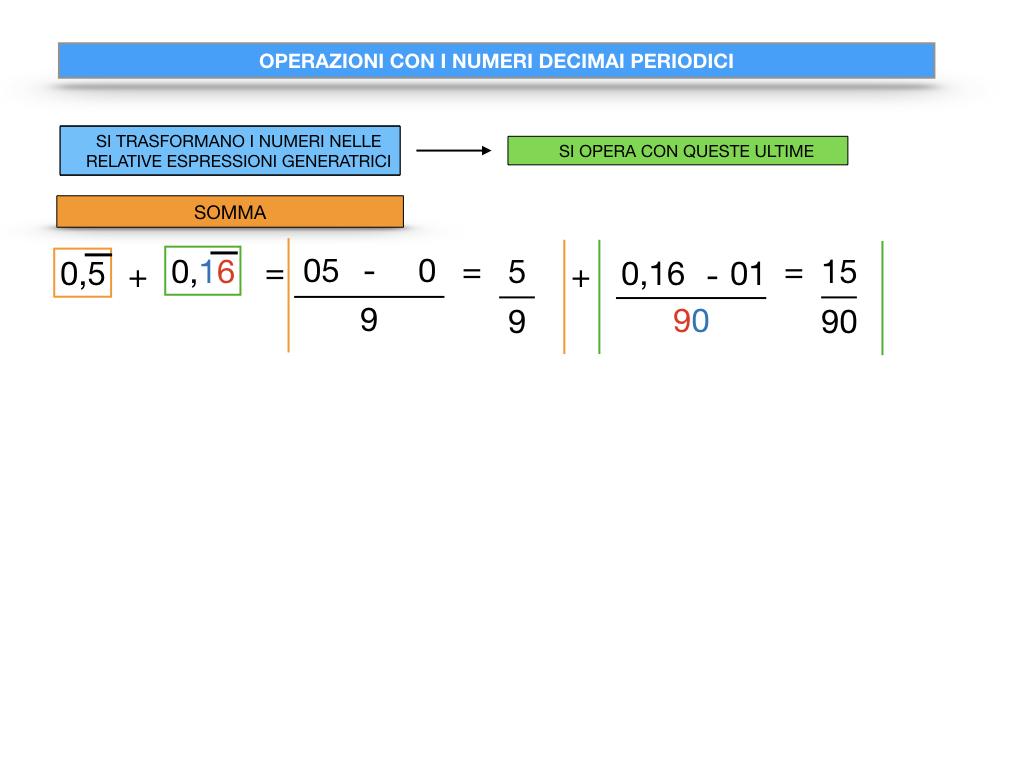 OPERAZIONI CON NUMERI DECIMALI PERIODICI_SIMULAZIONE.016