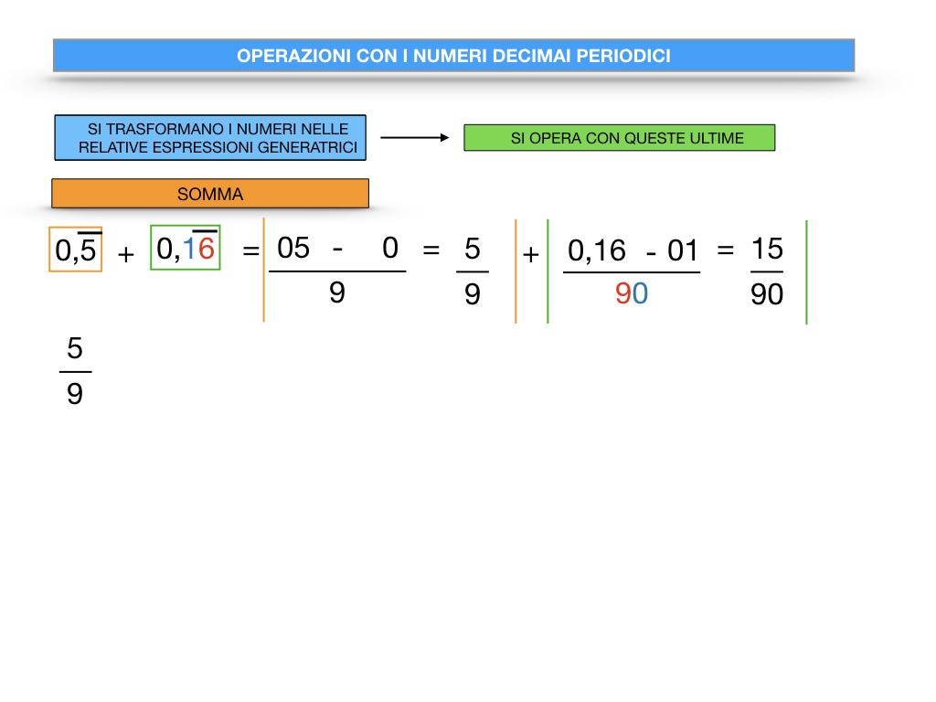 OPERAZIONI CON NUMERI DECIMALI PERIODICI_SIMULAZIONE.017
