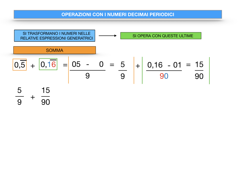 OPERAZIONI CON NUMERI DECIMALI PERIODICI_SIMULAZIONE.018