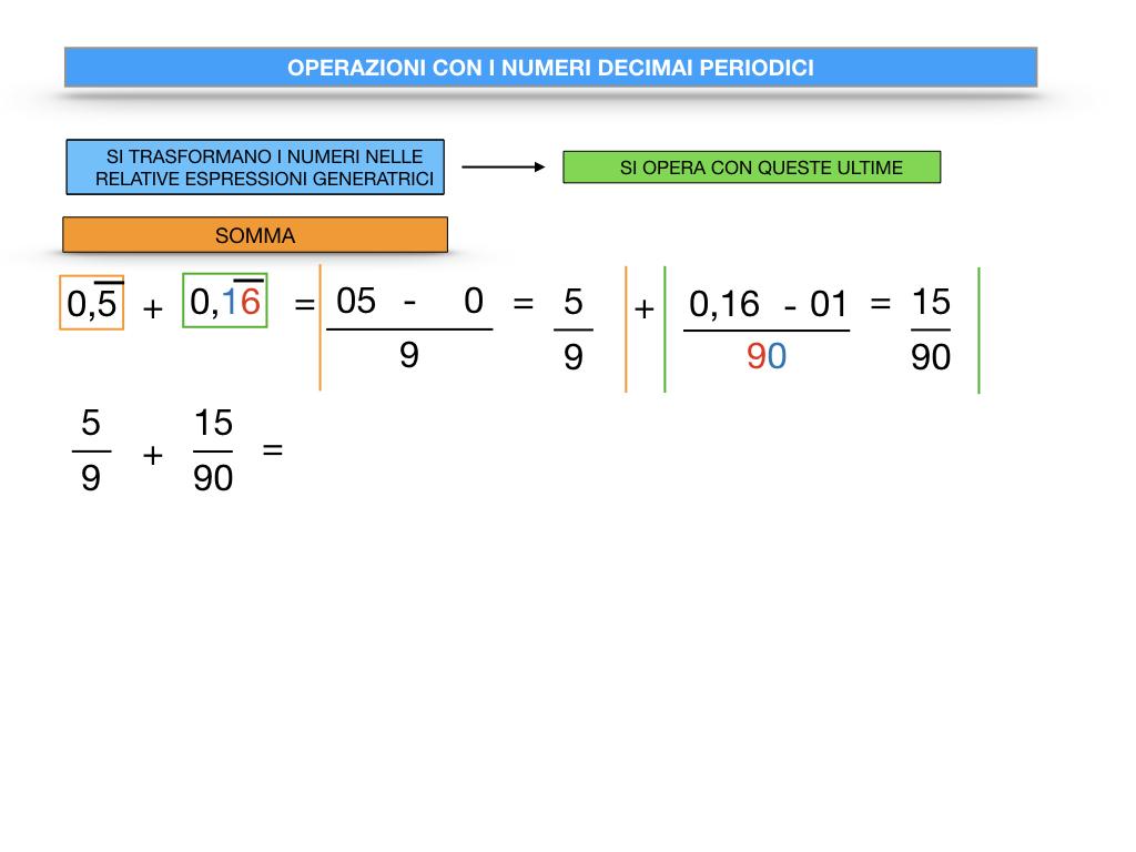 OPERAZIONI CON NUMERI DECIMALI PERIODICI_SIMULAZIONE.019