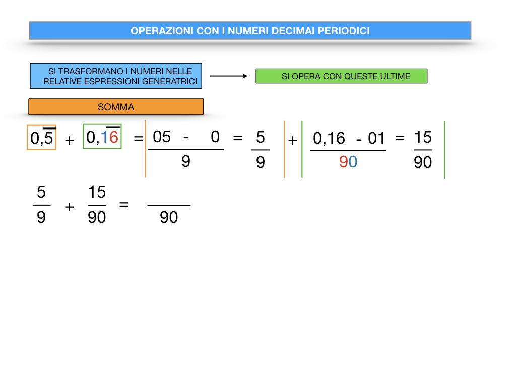 OPERAZIONI CON NUMERI DECIMALI PERIODICI_SIMULAZIONE.020