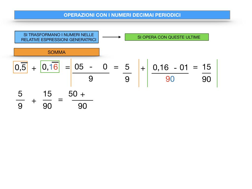 OPERAZIONI CON NUMERI DECIMALI PERIODICI_SIMULAZIONE.022