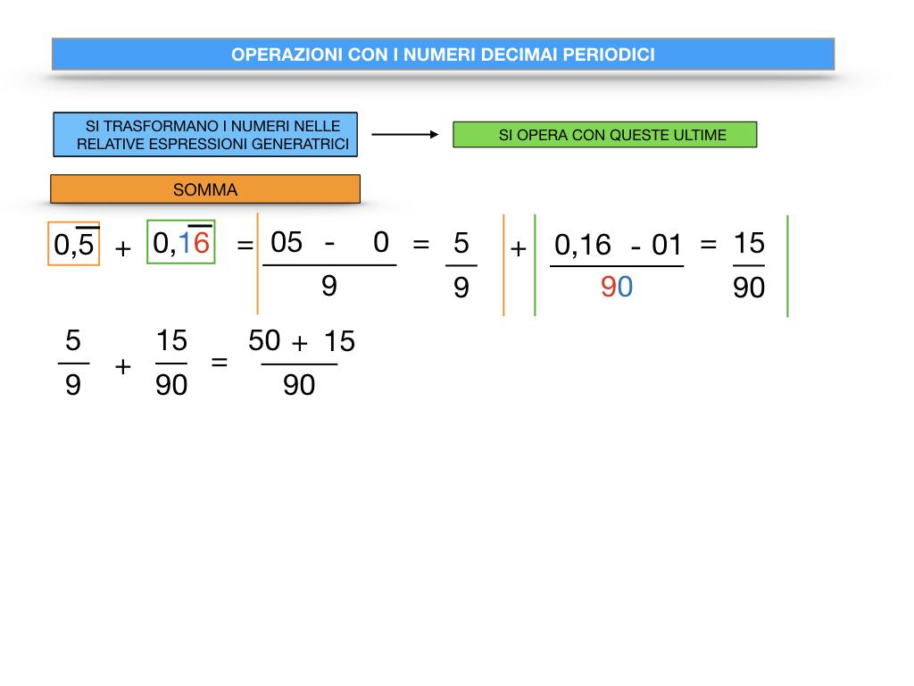OPERAZIONI CON NUMERI DECIMALI PERIODICI_SIMULAZIONE.023