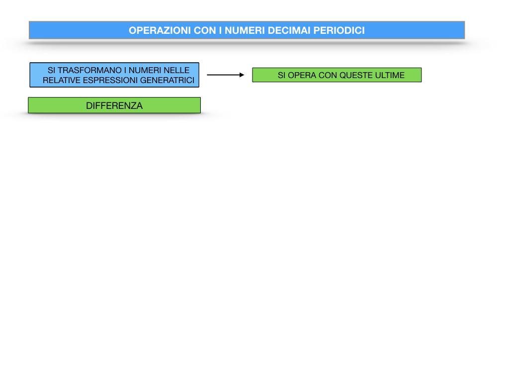 OPERAZIONI CON NUMERI DECIMALI PERIODICI_SIMULAZIONE.030