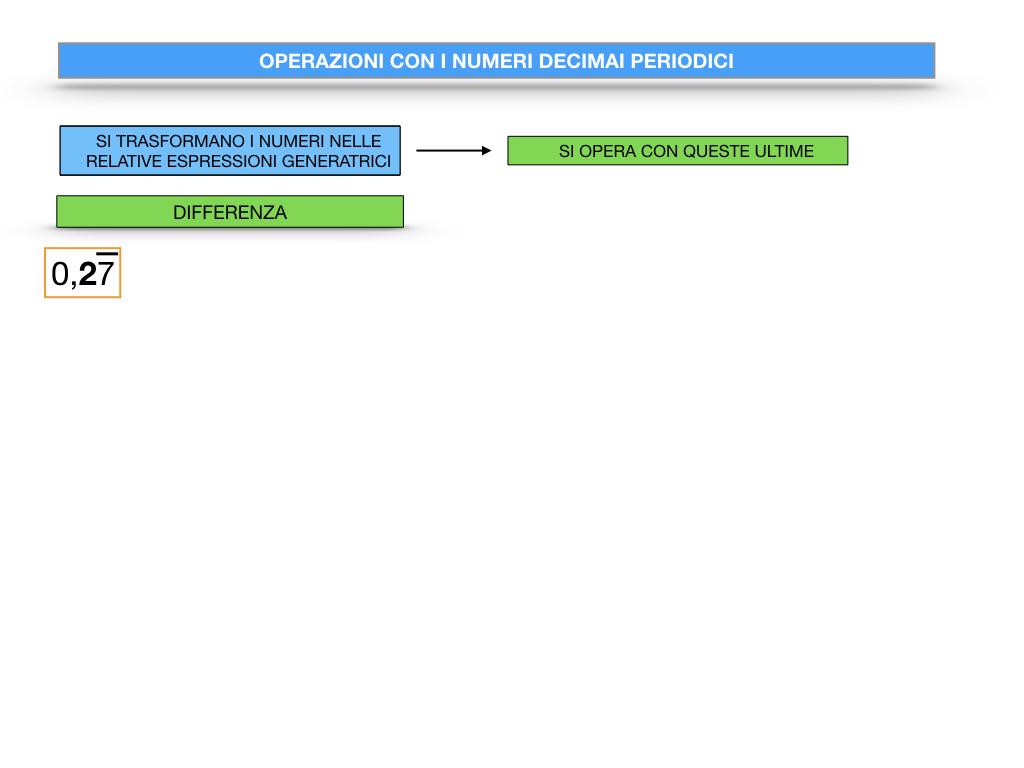 OPERAZIONI CON NUMERI DECIMALI PERIODICI_SIMULAZIONE.031