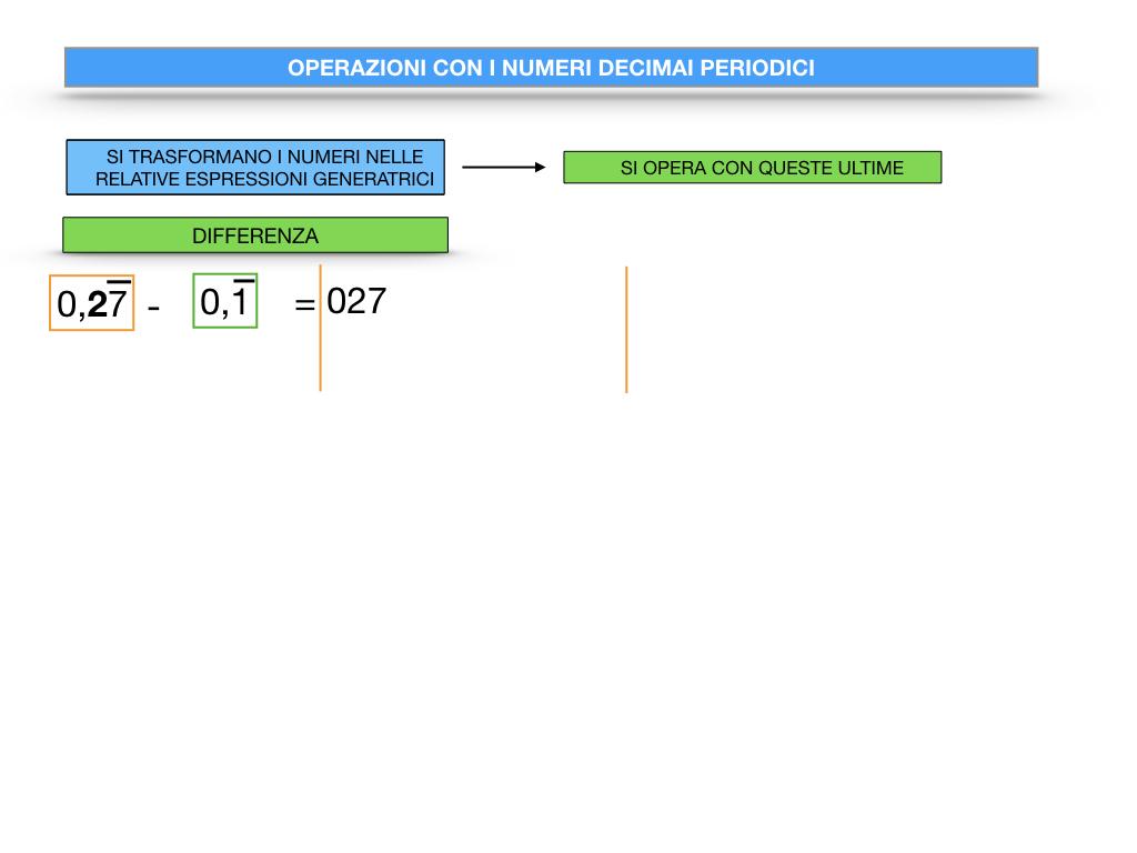 OPERAZIONI CON NUMERI DECIMALI PERIODICI_SIMULAZIONE.033