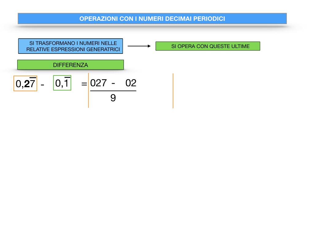OPERAZIONI CON NUMERI DECIMALI PERIODICI_SIMULAZIONE.035