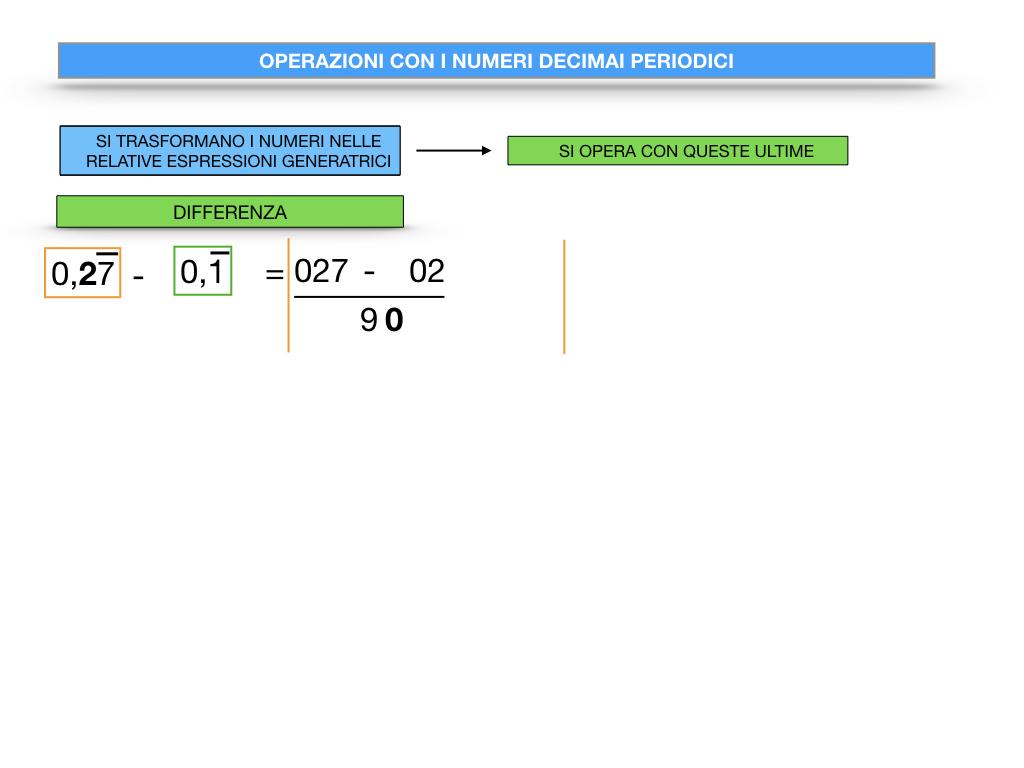 OPERAZIONI CON NUMERI DECIMALI PERIODICI_SIMULAZIONE.036