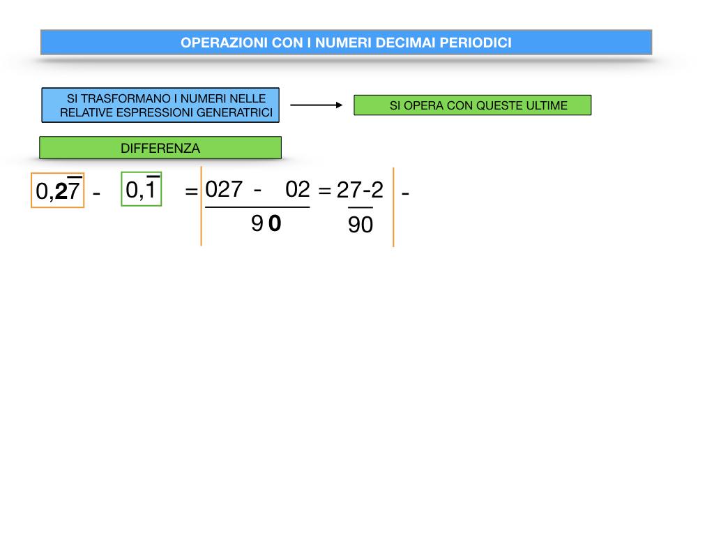 OPERAZIONI CON NUMERI DECIMALI PERIODICI_SIMULAZIONE.040