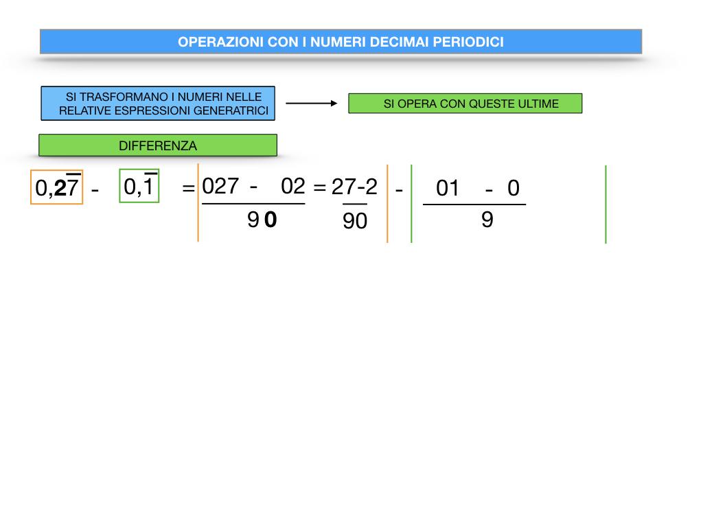 OPERAZIONI CON NUMERI DECIMALI PERIODICI_SIMULAZIONE.043