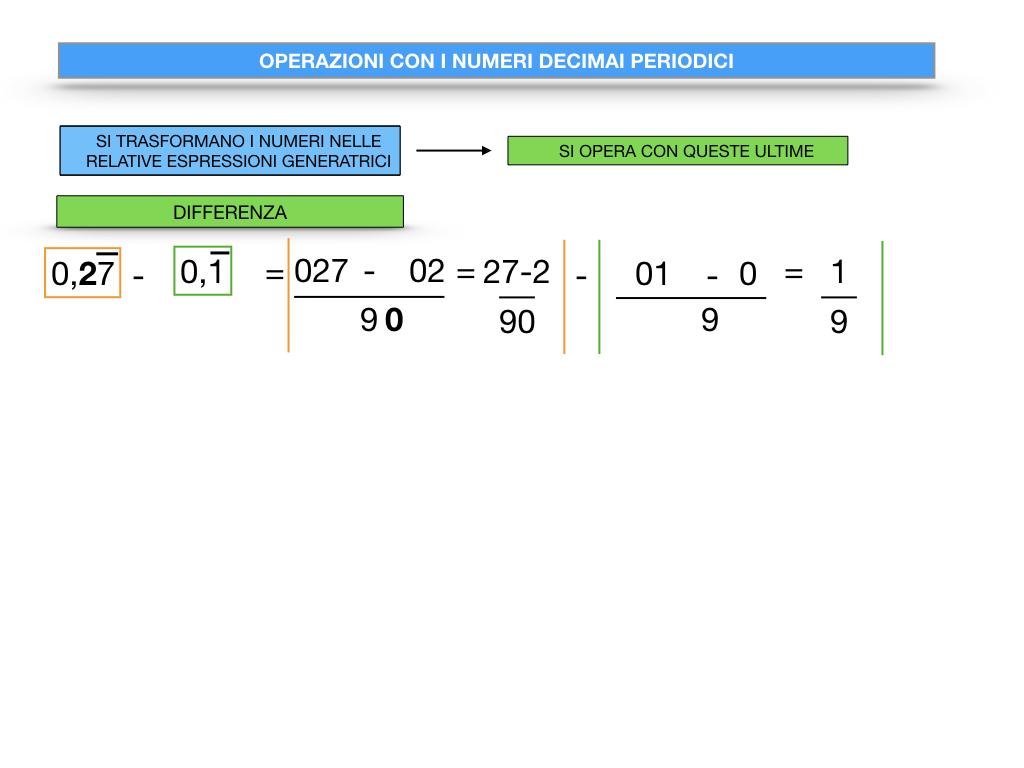 OPERAZIONI CON NUMERI DECIMALI PERIODICI_SIMULAZIONE.044