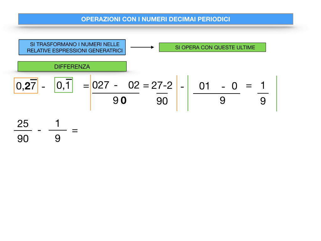 OPERAZIONI CON NUMERI DECIMALI PERIODICI_SIMULAZIONE.046