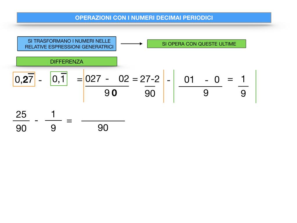 OPERAZIONI CON NUMERI DECIMALI PERIODICI_SIMULAZIONE.047