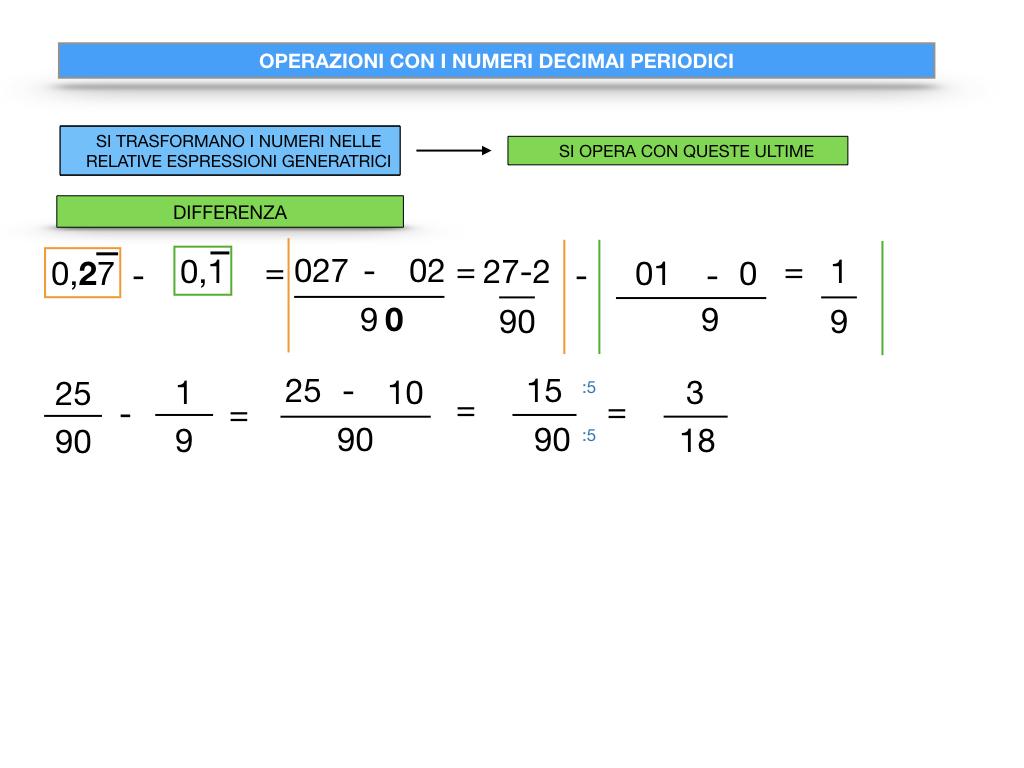 OPERAZIONI CON NUMERI DECIMALI PERIODICI_SIMULAZIONE.052