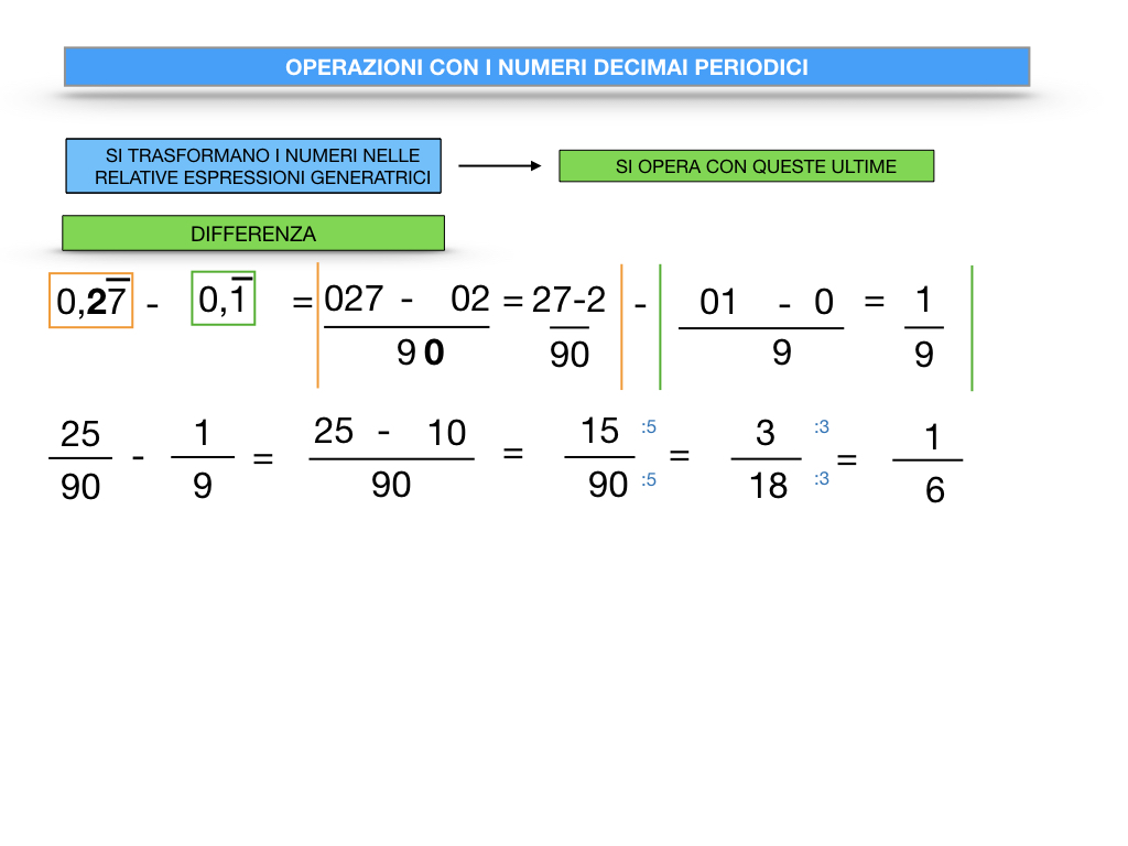 OPERAZIONI CON NUMERI DECIMALI PERIODICI_SIMULAZIONE.054