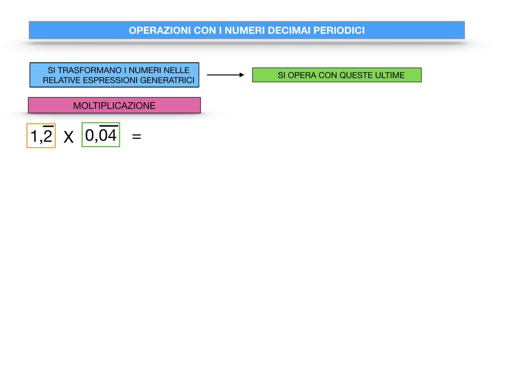 OPERAZIONI CON NUMERI DECIMALI PERIODICI_SIMULAZIONE.057
