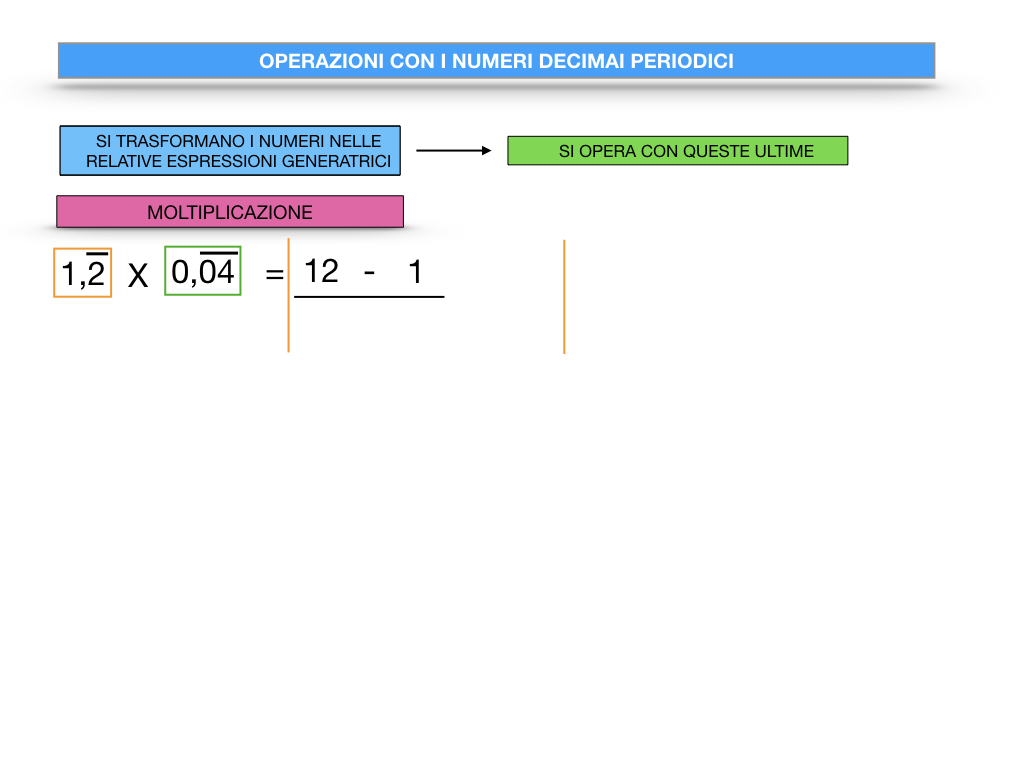 OPERAZIONI CON NUMERI DECIMALI PERIODICI_SIMULAZIONE.059