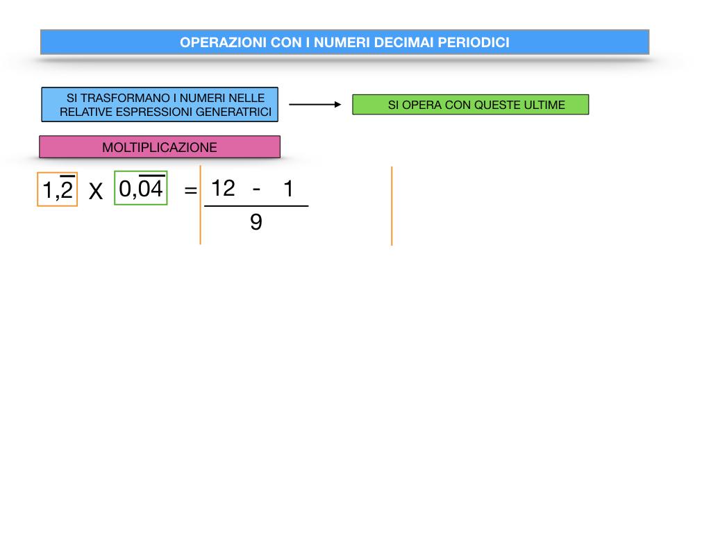 OPERAZIONI CON NUMERI DECIMALI PERIODICI_SIMULAZIONE.060