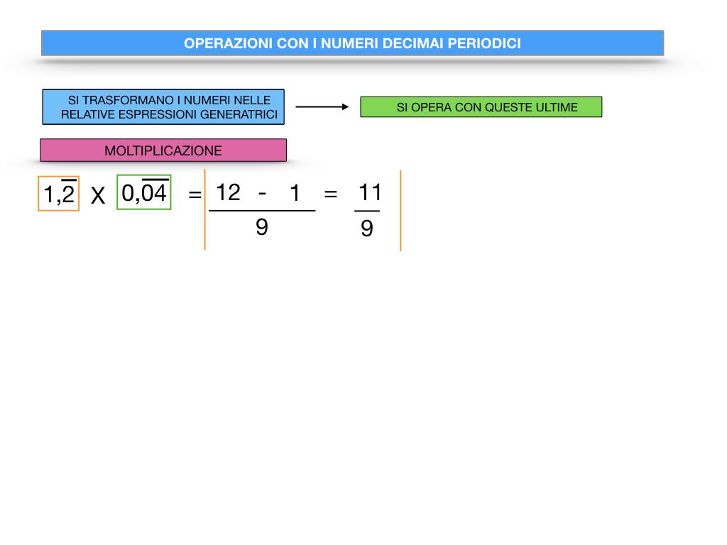 OPERAZIONI CON NUMERI DECIMALI PERIODICI_SIMULAZIONE.061