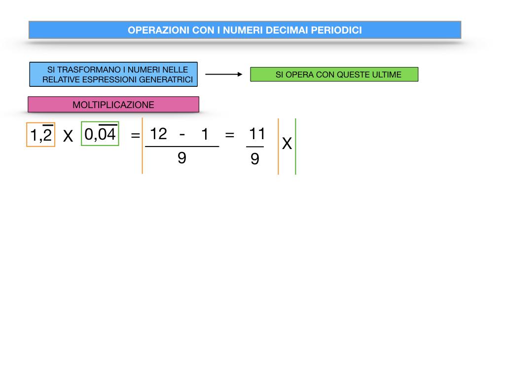 OPERAZIONI CON NUMERI DECIMALI PERIODICI_SIMULAZIONE.062
