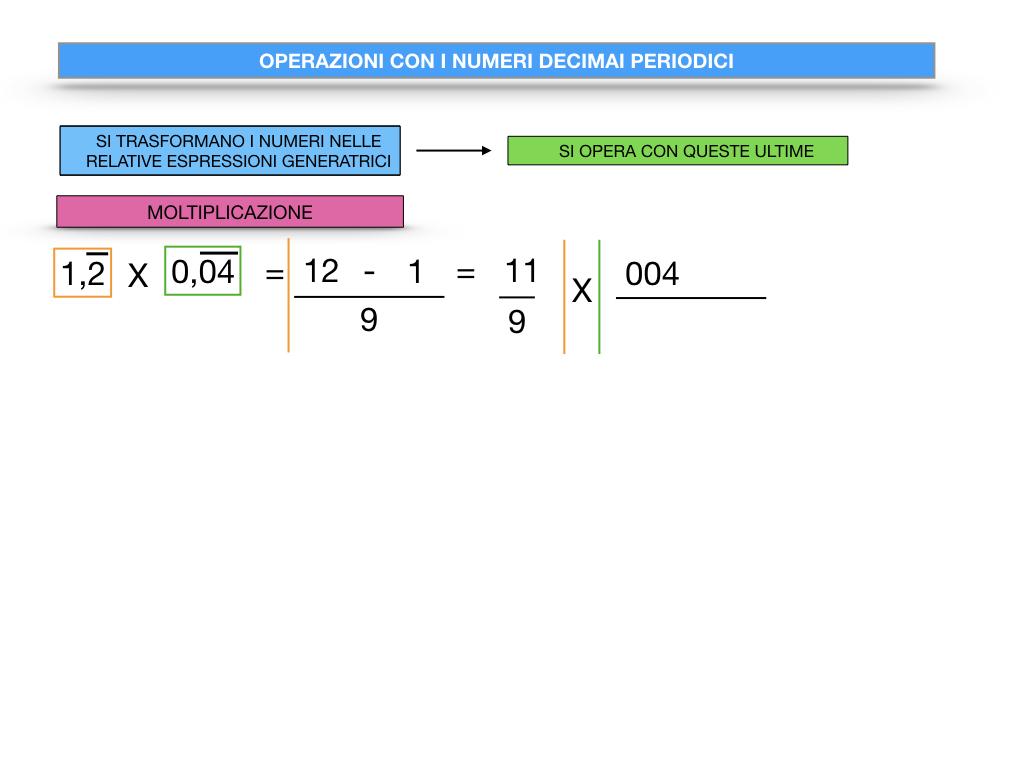 OPERAZIONI CON NUMERI DECIMALI PERIODICI_SIMULAZIONE.063