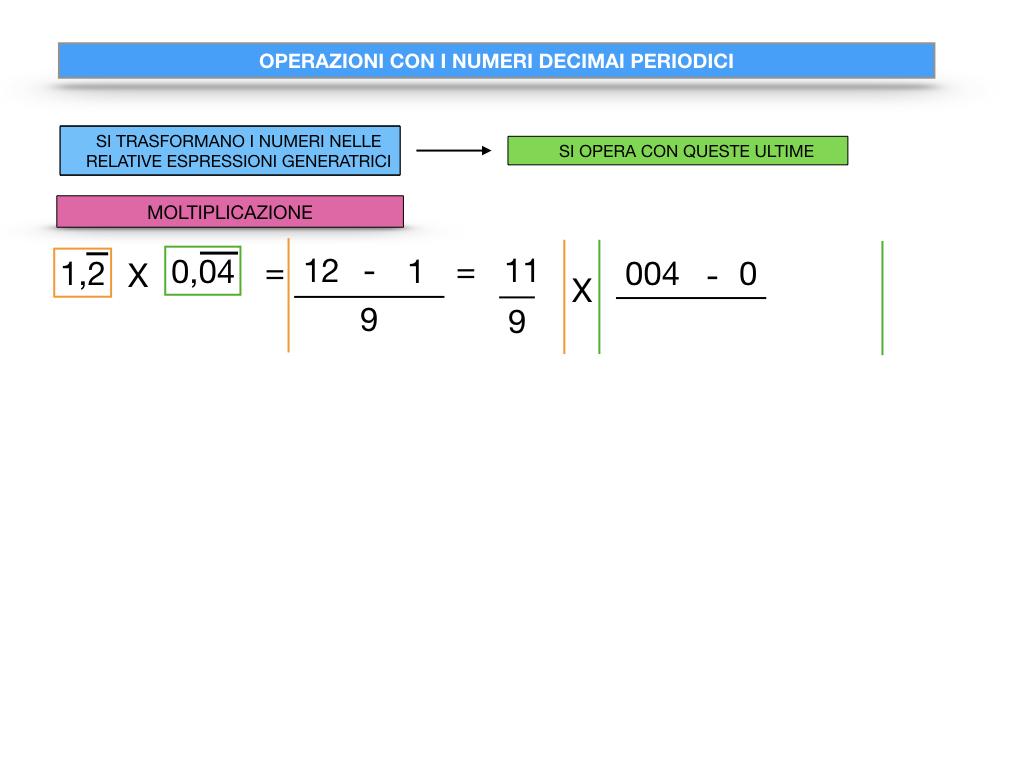 OPERAZIONI CON NUMERI DECIMALI PERIODICI_SIMULAZIONE.064