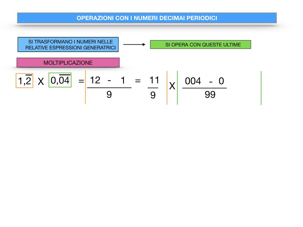 OPERAZIONI CON NUMERI DECIMALI PERIODICI_SIMULAZIONE.065