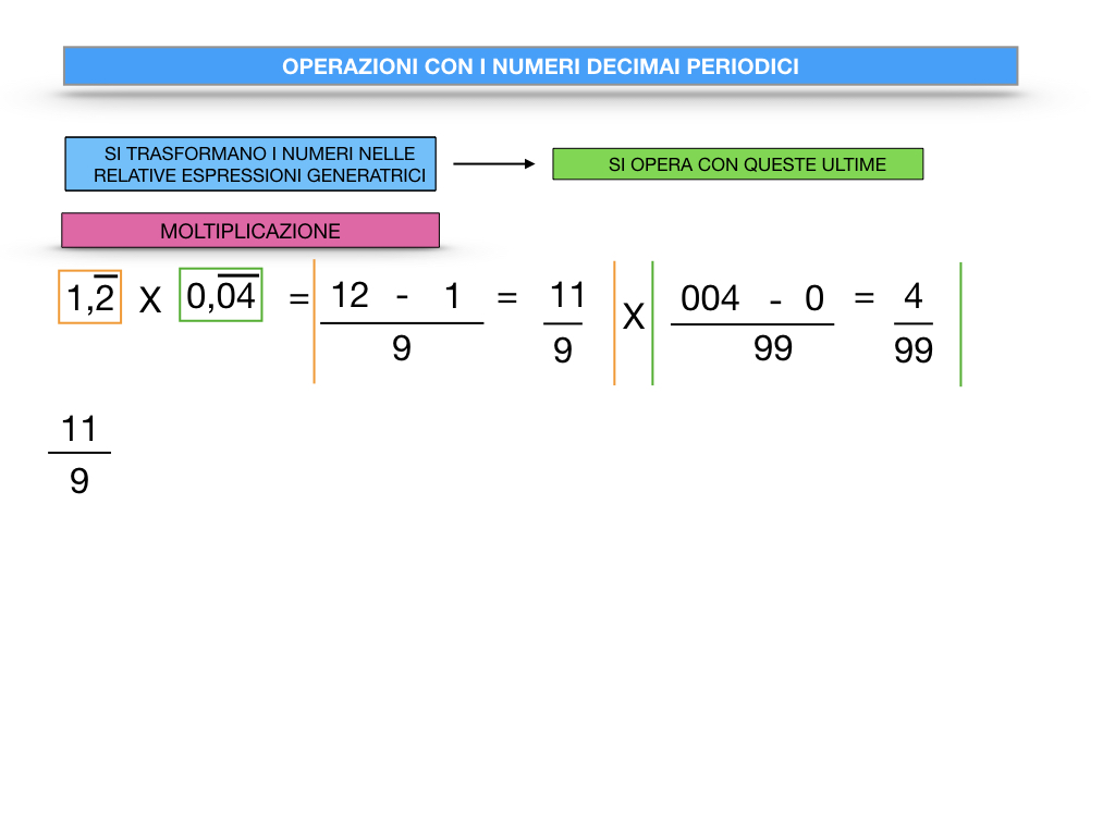 OPERAZIONI CON NUMERI DECIMALI PERIODICI_SIMULAZIONE.067