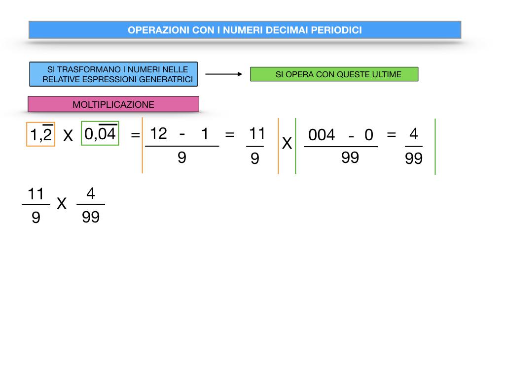 OPERAZIONI CON NUMERI DECIMALI PERIODICI_SIMULAZIONE.068