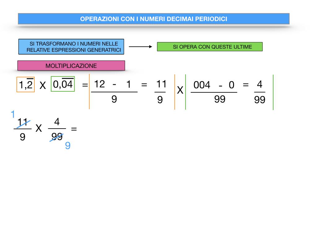 OPERAZIONI CON NUMERI DECIMALI PERIODICI_SIMULAZIONE.070