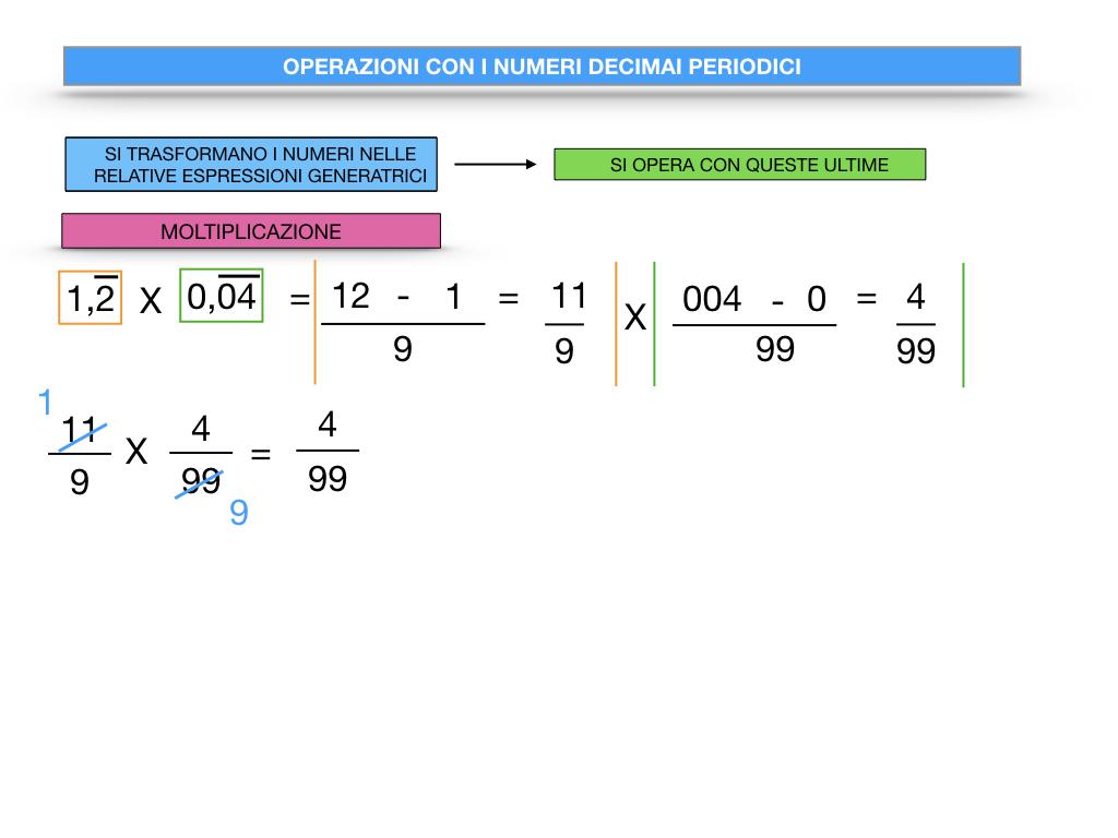 OPERAZIONI CON NUMERI DECIMALI PERIODICI_SIMULAZIONE.071