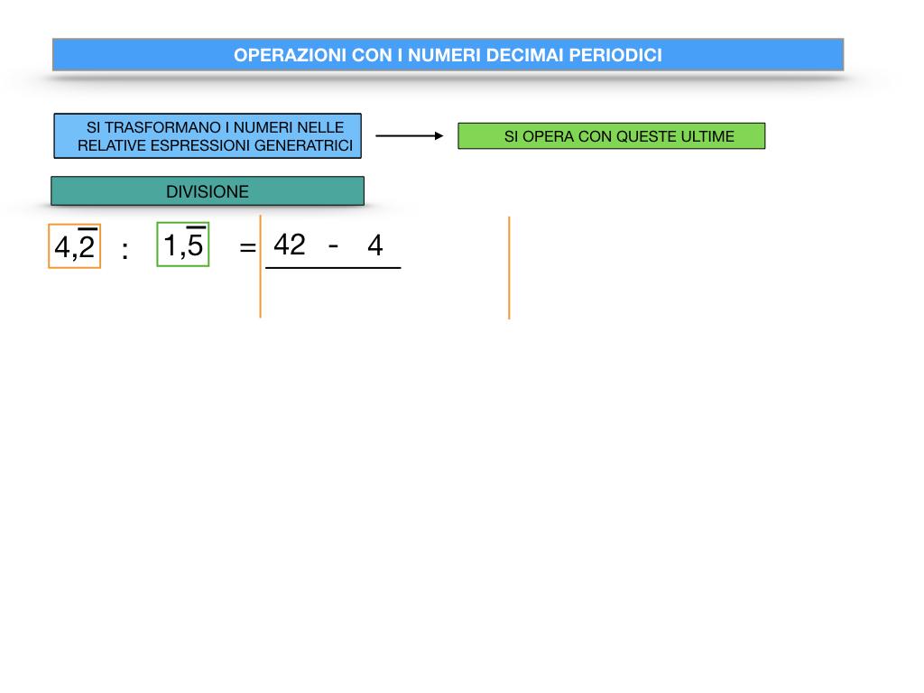 OPERAZIONI CON NUMERI DECIMALI PERIODICI_SIMULAZIONE.077
