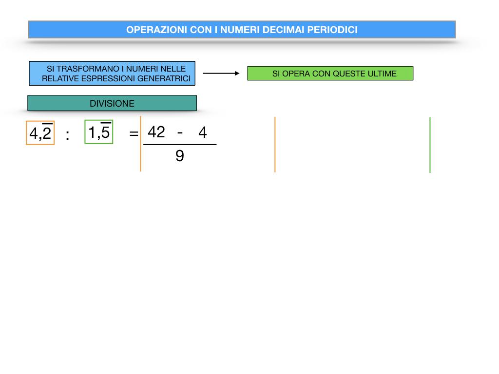 OPERAZIONI CON NUMERI DECIMALI PERIODICI_SIMULAZIONE.078