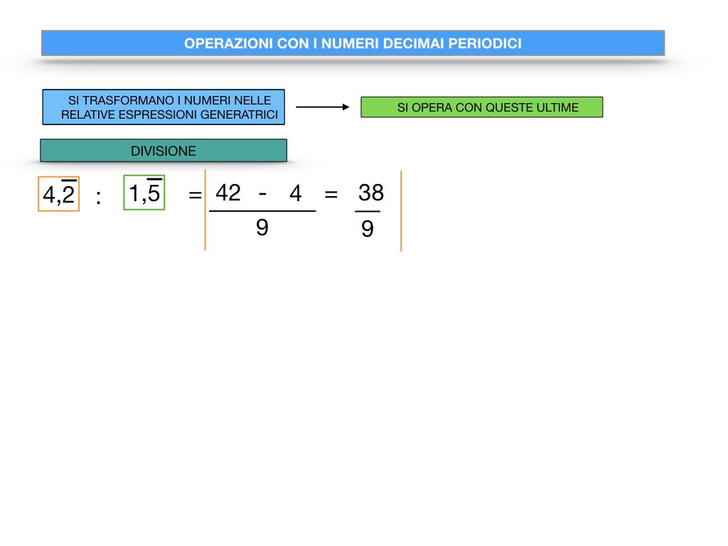 OPERAZIONI CON NUMERI DECIMALI PERIODICI_SIMULAZIONE.080