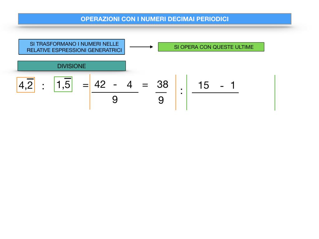 OPERAZIONI CON NUMERI DECIMALI PERIODICI_SIMULAZIONE.082