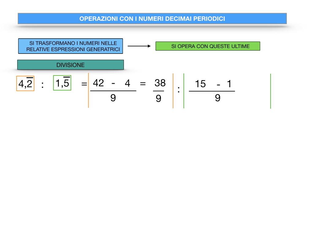 OPERAZIONI CON NUMERI DECIMALI PERIODICI_SIMULAZIONE.083