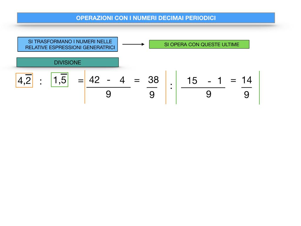 OPERAZIONI CON NUMERI DECIMALI PERIODICI_SIMULAZIONE.084